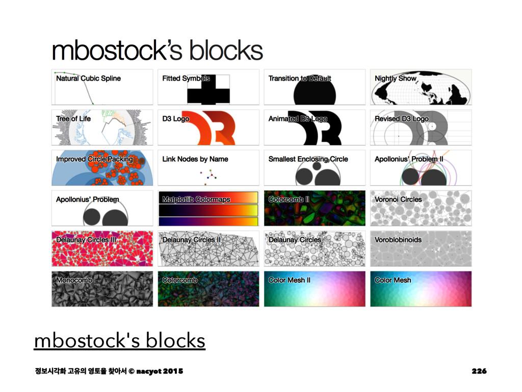mbostock's blocks ࠁदпച Ҋਬ షਸ ইࢲ © nacyot 20...