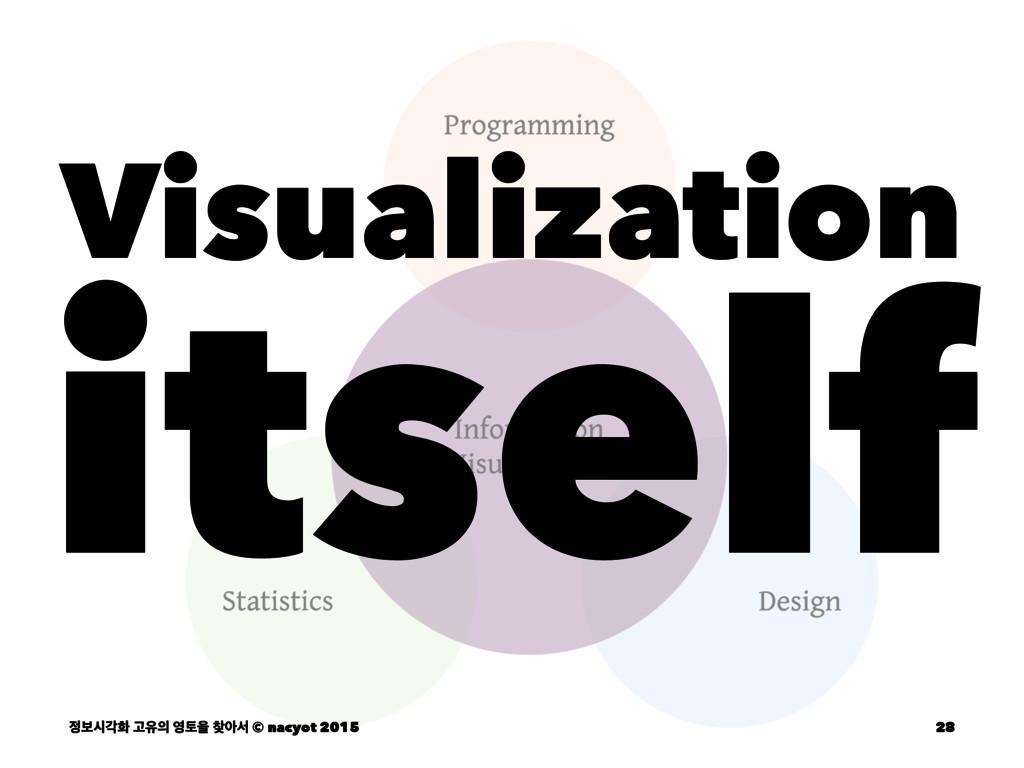 Visualization itself ࠁदпച Ҋਬ షਸ ইࢲ © nacyot...