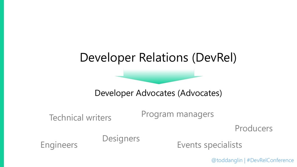 @toddanglin | #DevRelConference Developer Relat...