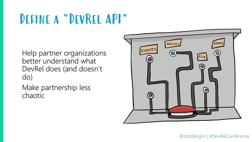 "@toddanglin | #DevRelConference Define a ""DevRe..."