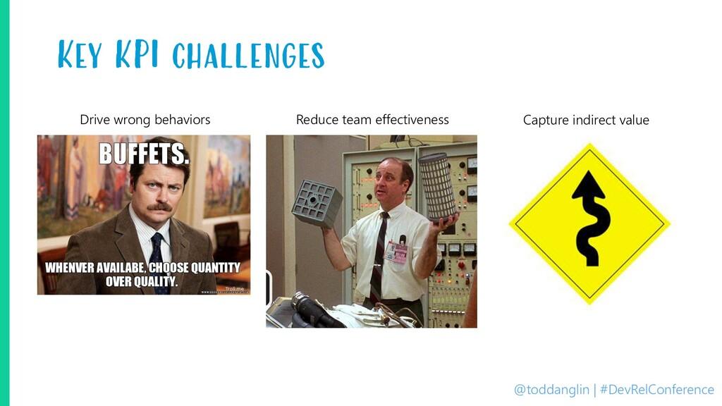 @toddanglin | #DevRelConference Key KPI challen...