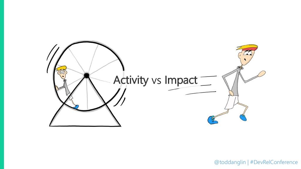@toddanglin | #DevRelConference Activity vs Imp...