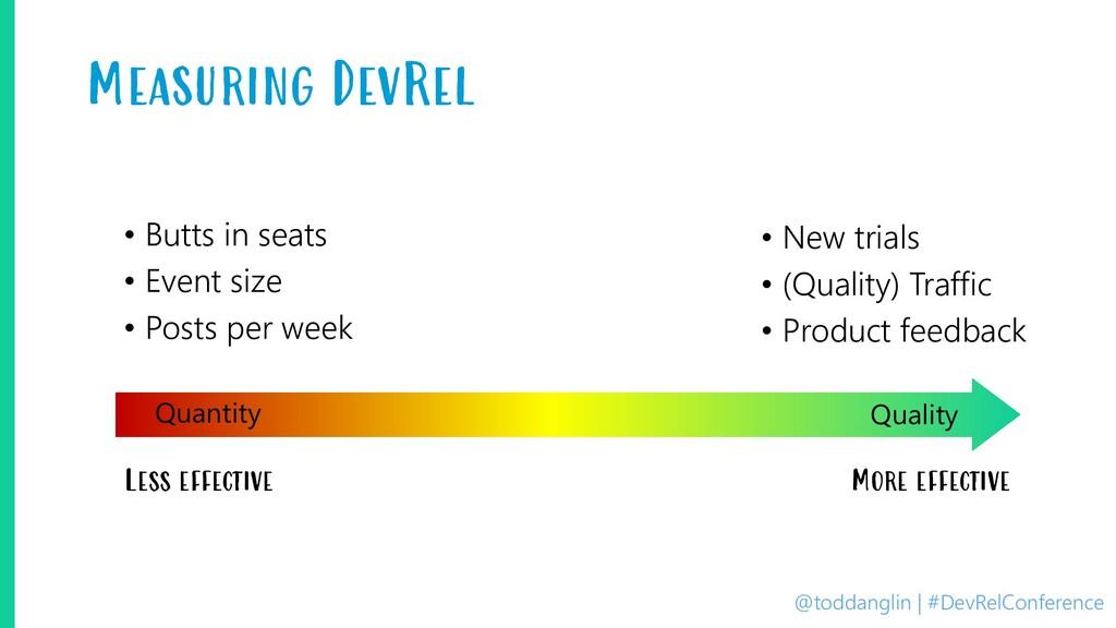 @toddanglin | #DevRelConference Measuring DevRe...