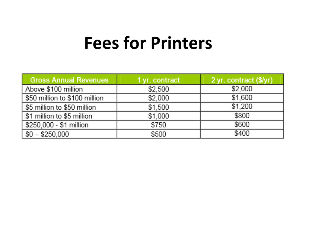 Fees for Printers