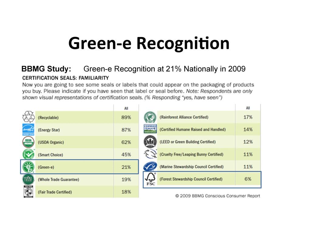 Green-‐e Recogni>on  BBMG Study: Green-e...