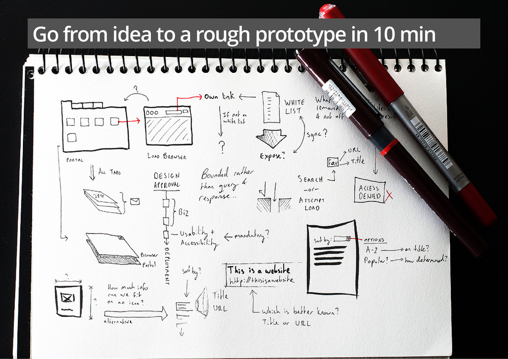 Go from idea to a rough prototype in 10 min
