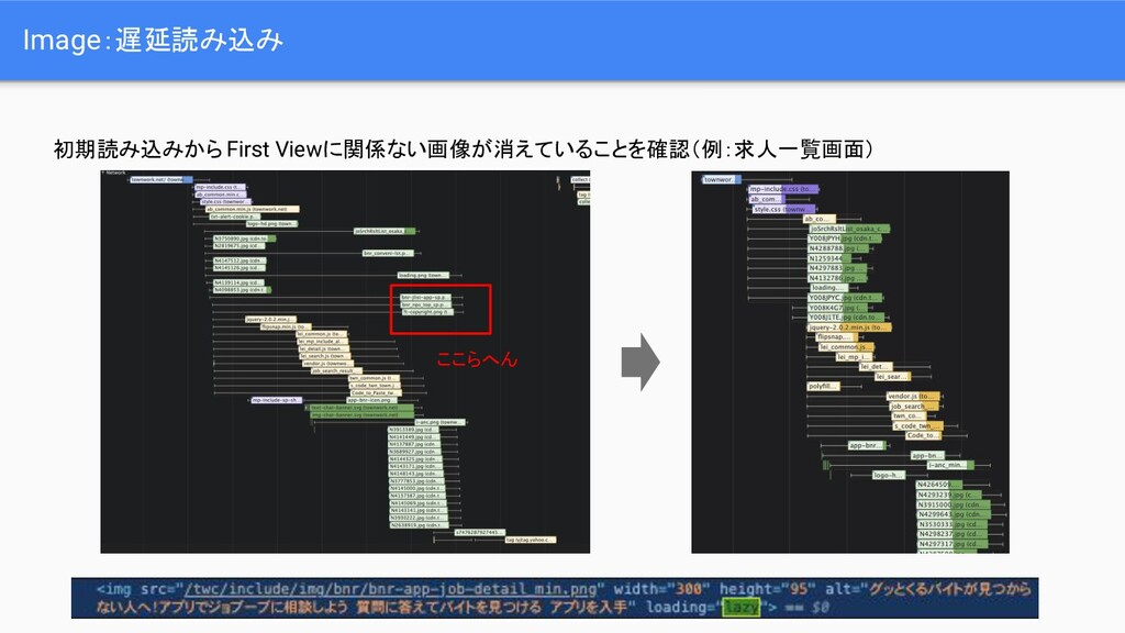初期読み込みからFirst Viewに関係ない画像が消えていることを確認(例:求人一覧画面) ...