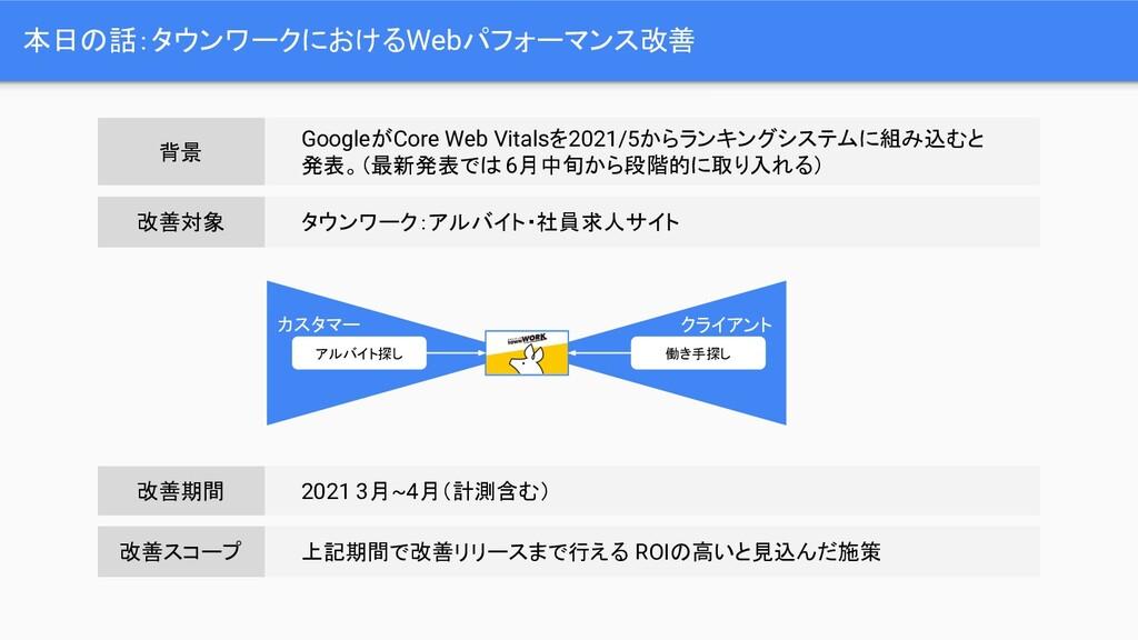 本日の話:タウンワークにおけるWebパフォーマンス改善 背景 GoogleがCore Web ...