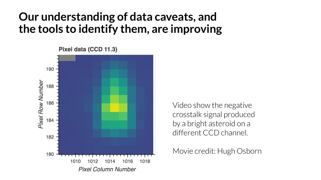 Our understanding of data caveats, and the tool...