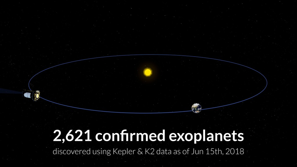 2,621 confirmed exoplanets discovered using Kepl...
