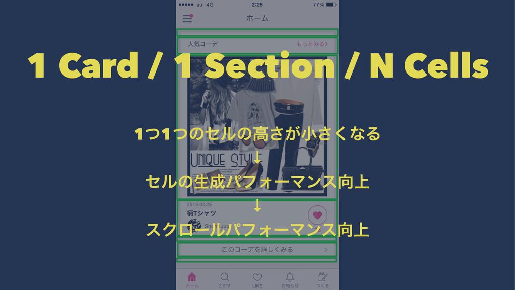 1 Card / 1 Section / N Cells ɹ 1ͭ1ͭͷηϧͷߴ͕͞খ͘͞ͳΔ...