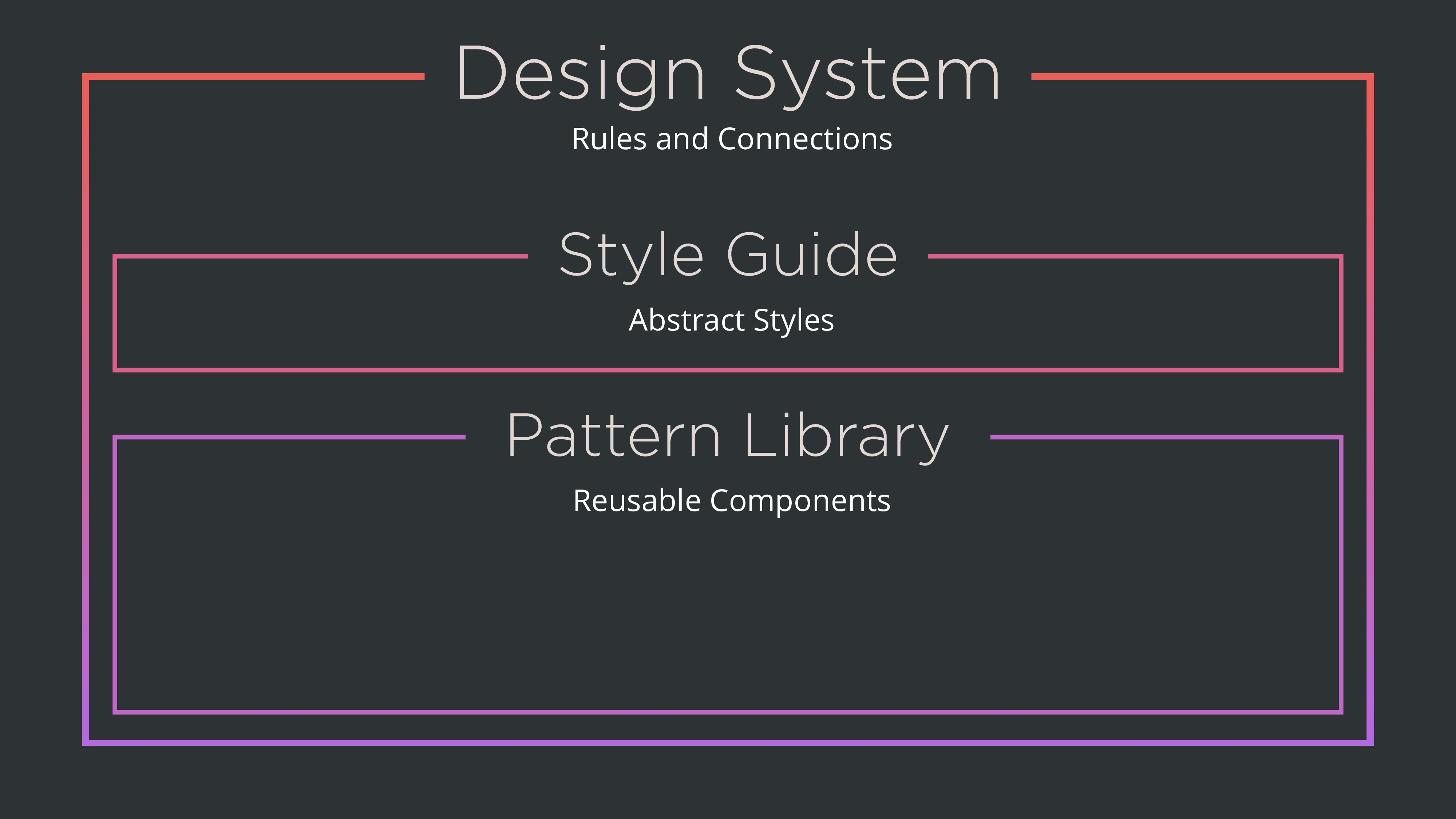Design System Rules and Connections Style Guide...