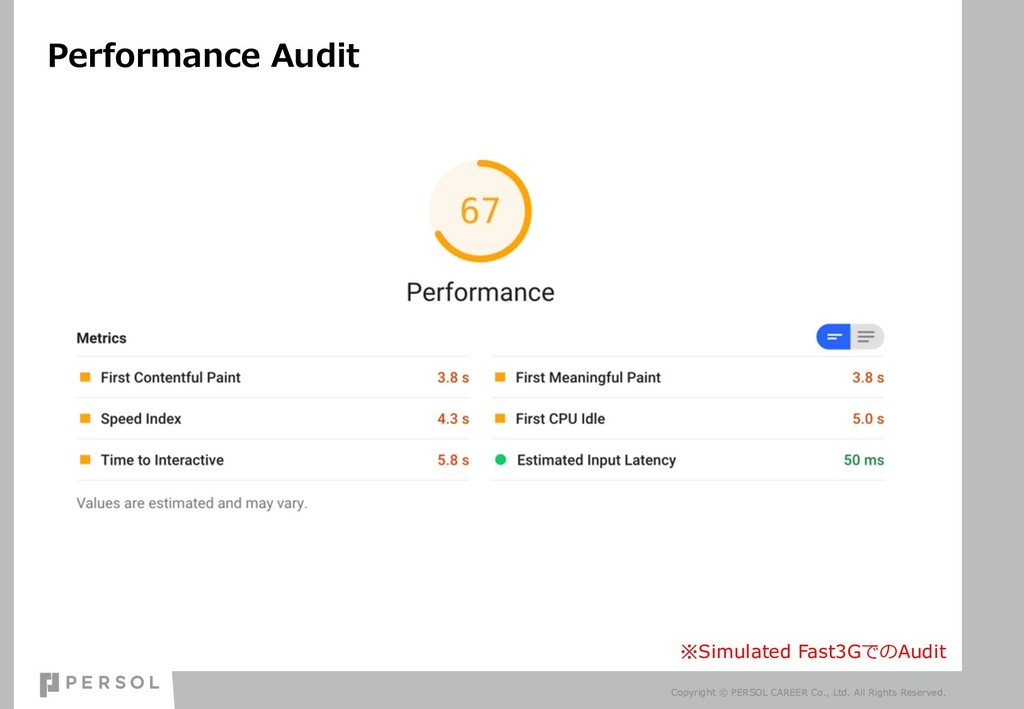 Performance Audit Copyright © PERSOL CAREER Co....