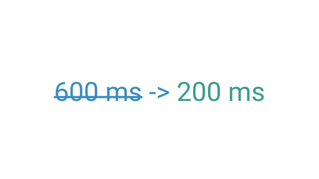 600 ms -> 200 ms