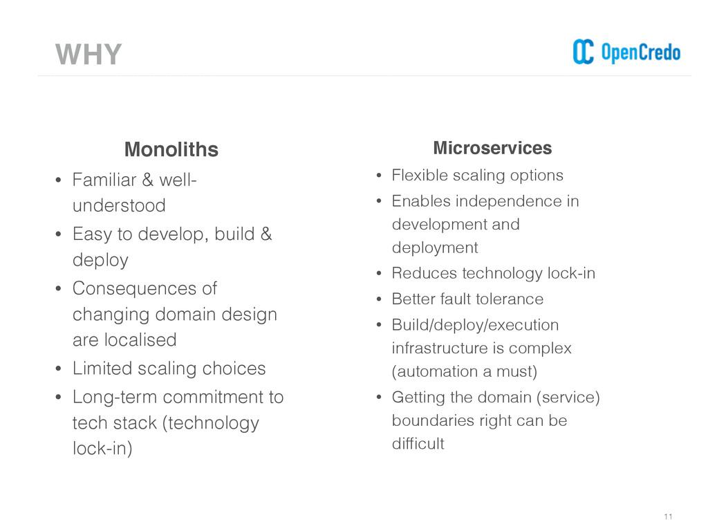 11 Monoliths • Familiar & well- understood • Ea...