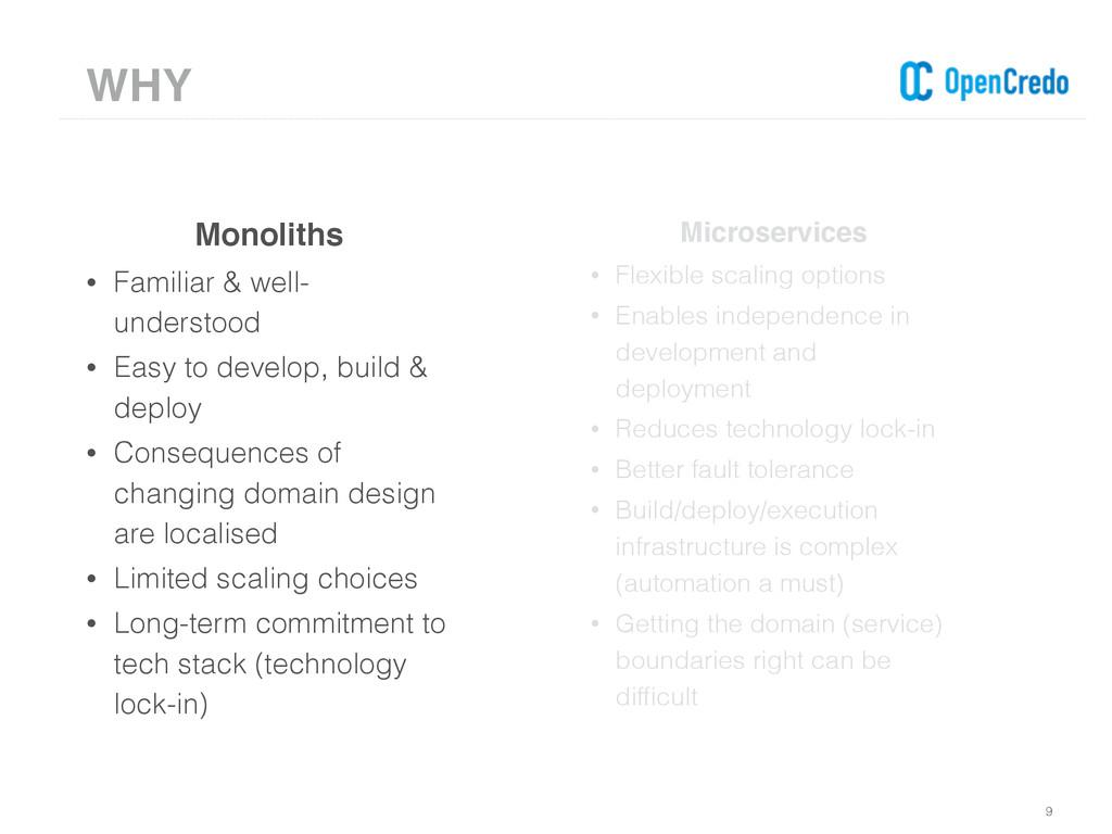 9 Monoliths • Familiar & well- understood • Eas...