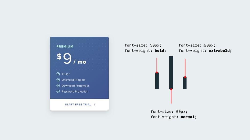 I I I font-size: 30px; font-weight: bold; font-...