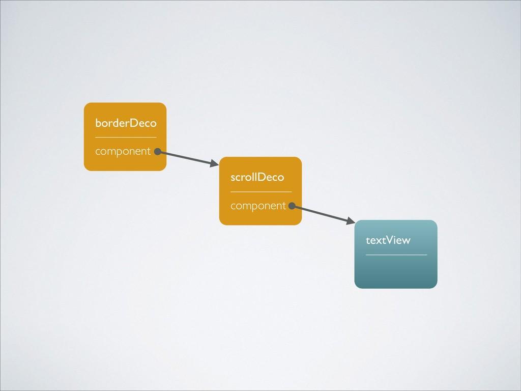 borderDeco ————— component scrollDeco ————— com...
