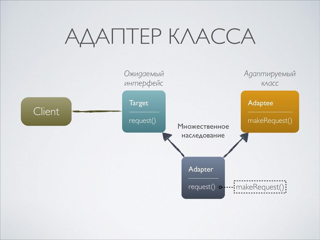 АДАПТЕР КЛАССА Client Target ———— request() Ada...