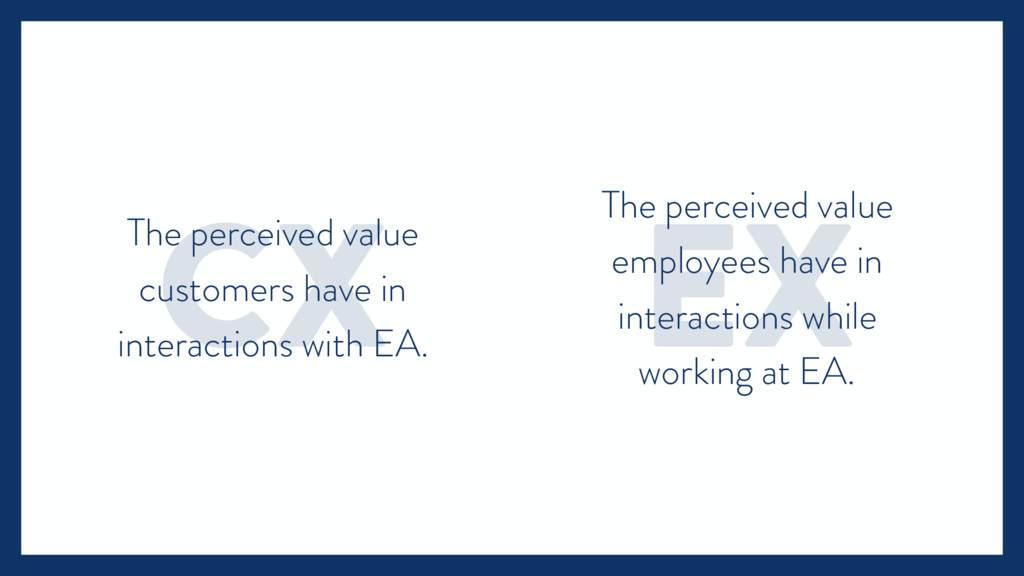 EX CX The perceived value customers have in int...