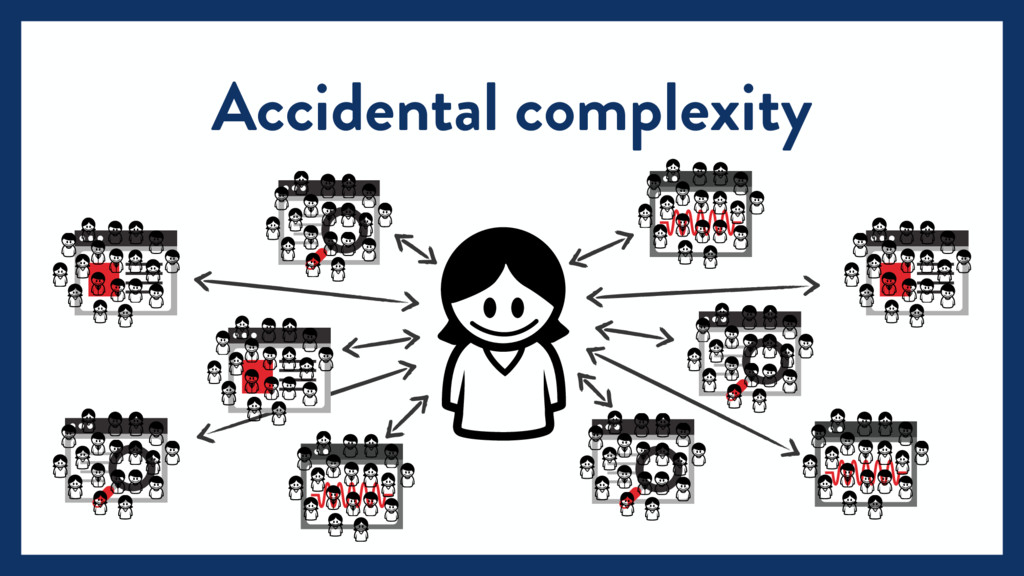 Accidental complexity
