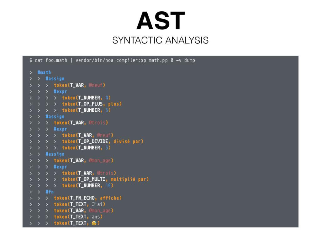 AST $ cat foo.math   vendor/bin/hoa compiler:pp...