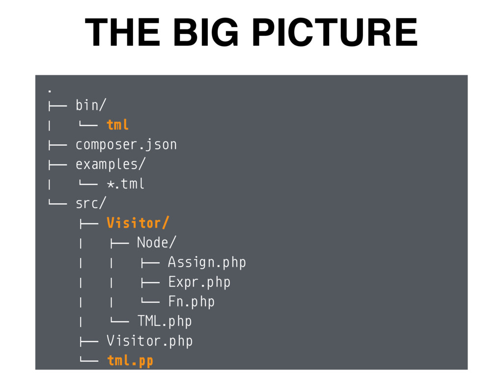 "THE BIG PICTURE . ""## bin/ $ %## tml ""## compos..."