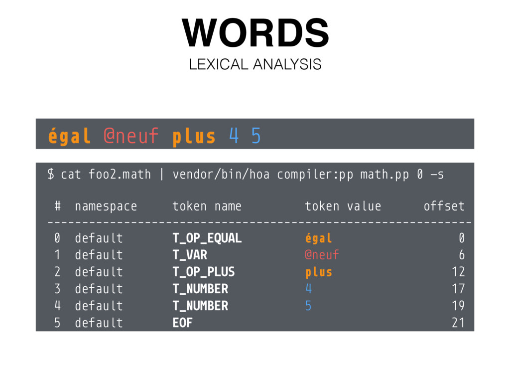 WORDS égal @neuf plus 4 5 $ cat foo2.math | ven...
