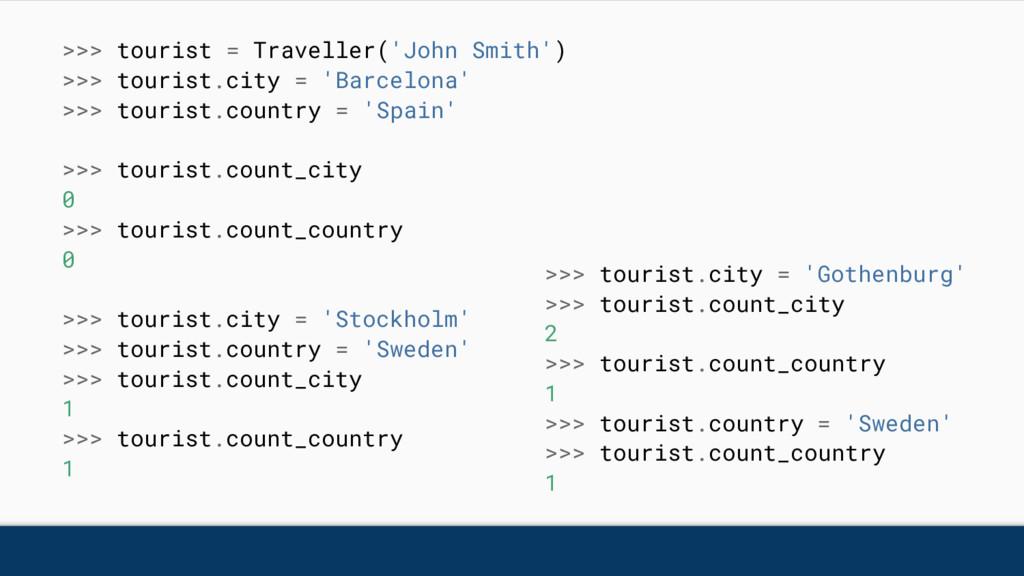 >>> tourist = Traveller('John Smith') >>> touri...