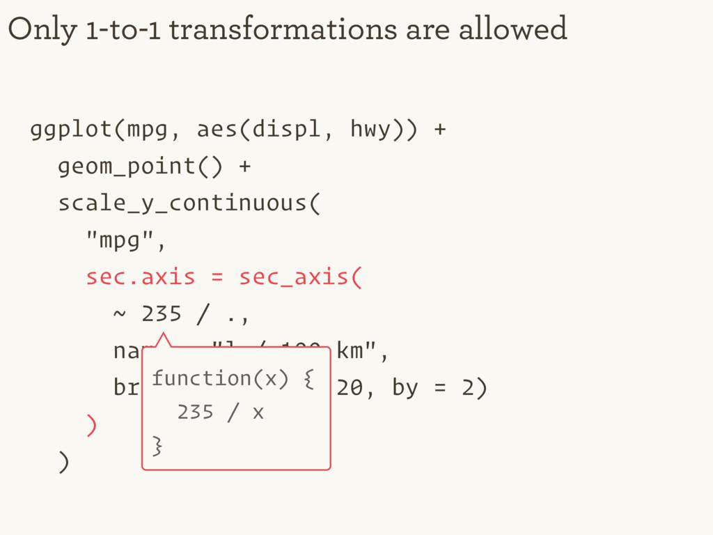 ggplot(mpg, aes(displ, hwy)) + geom_point() + s...