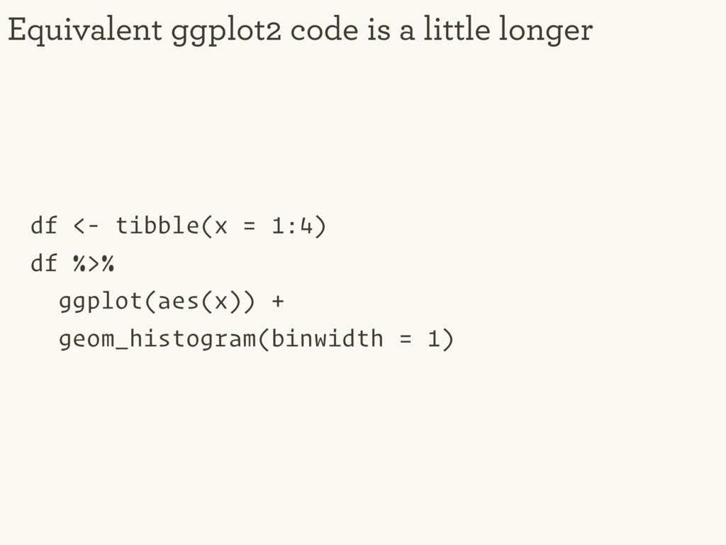 df <- tibble(x = 1:4) df %>% ggplot(aes(x)) + g...