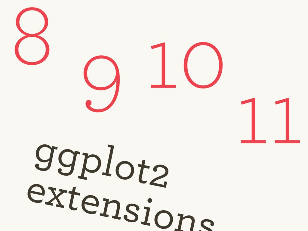 8 ggplot2 extension 9 10 11