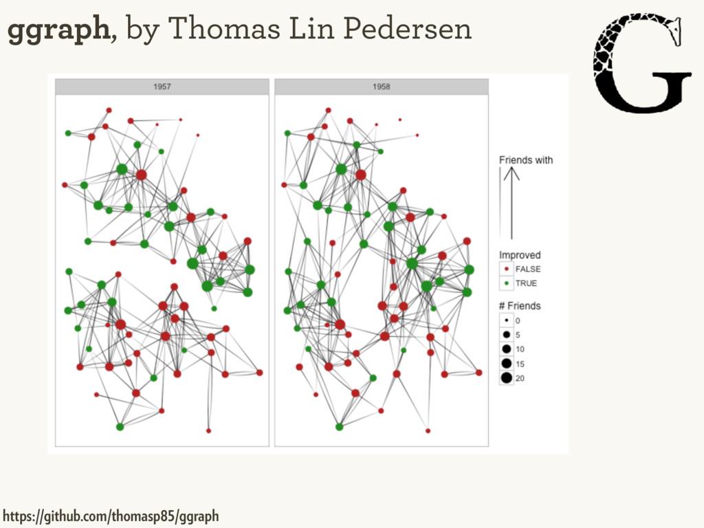 ggraph, by Thomas Lin Pedersen https://github.c...