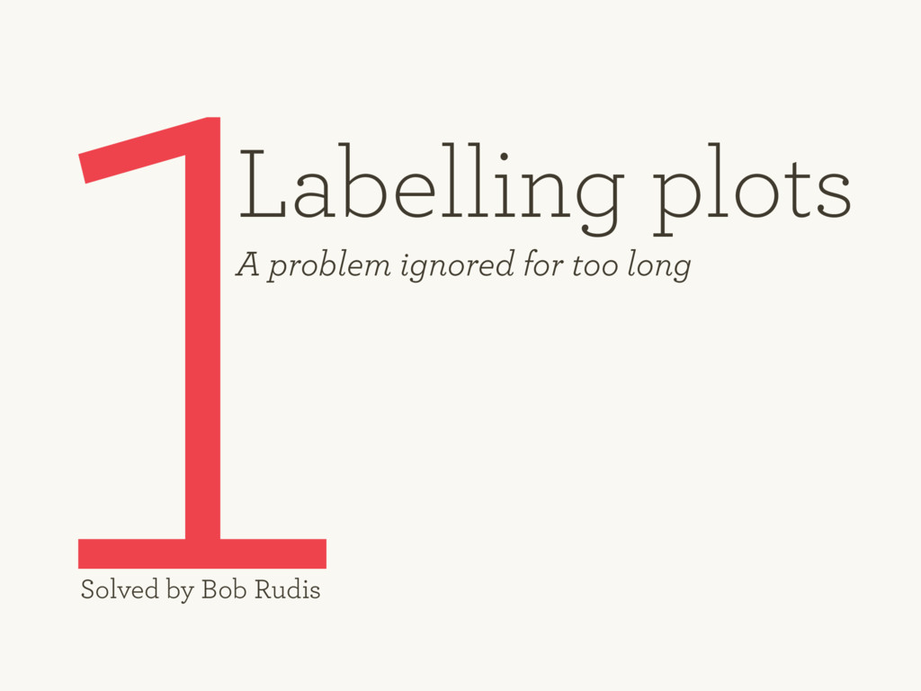 1Labelling plots Solved by Bob Rudis A problem ...