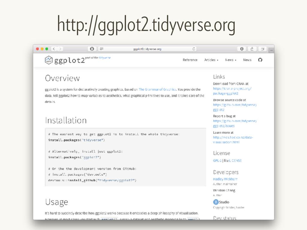 http://ggplot2.tidyverse.org