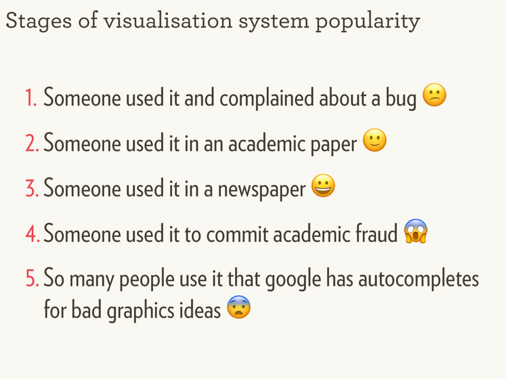 Stages of visualisation system popularity 1. So...