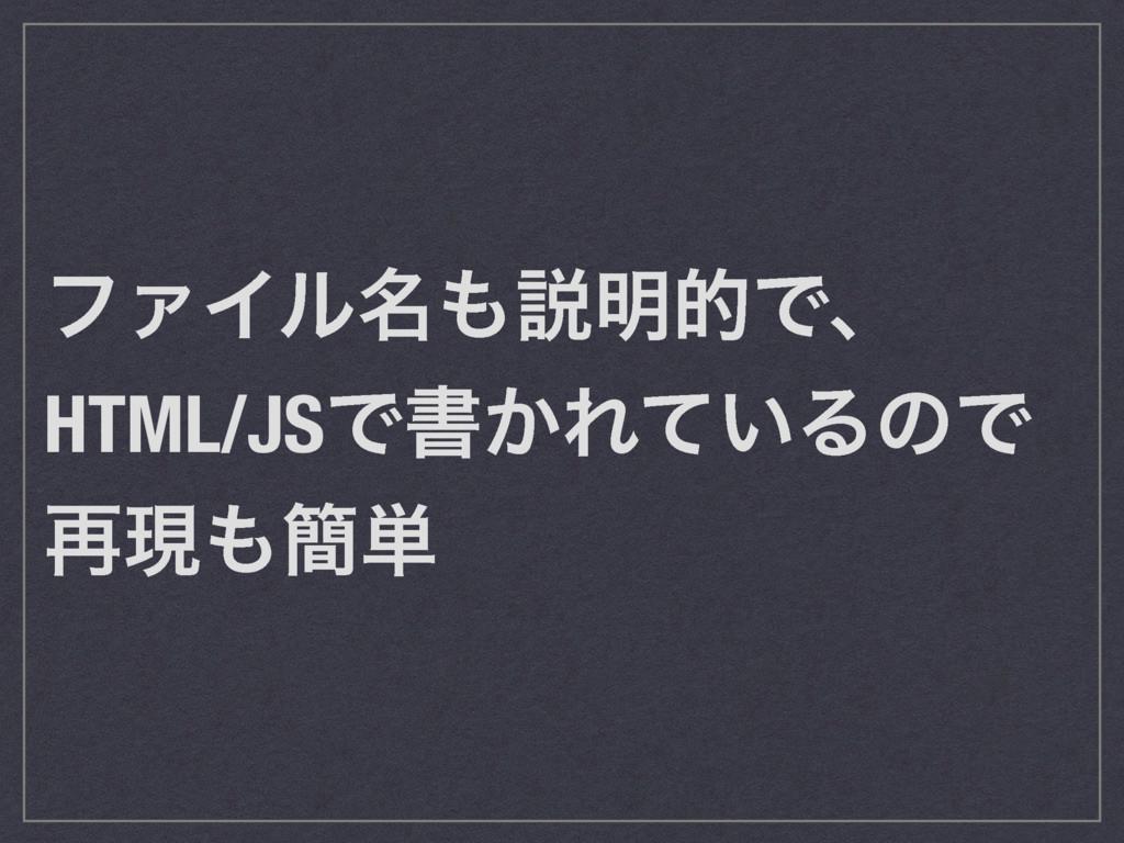 ϑΝΠϧ໊આ໌తͰɺ HTML/JSͰॻ͔Ε͍ͯΔͷͰ ࠶ݱ؆୯