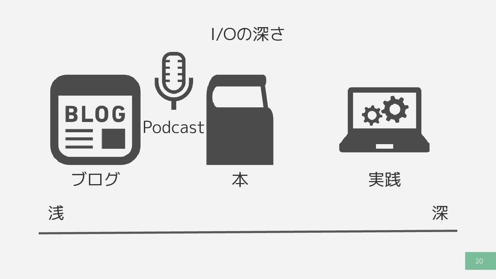 20 深 浅 I/Oの深さ ブログ 本 実践 Podcast