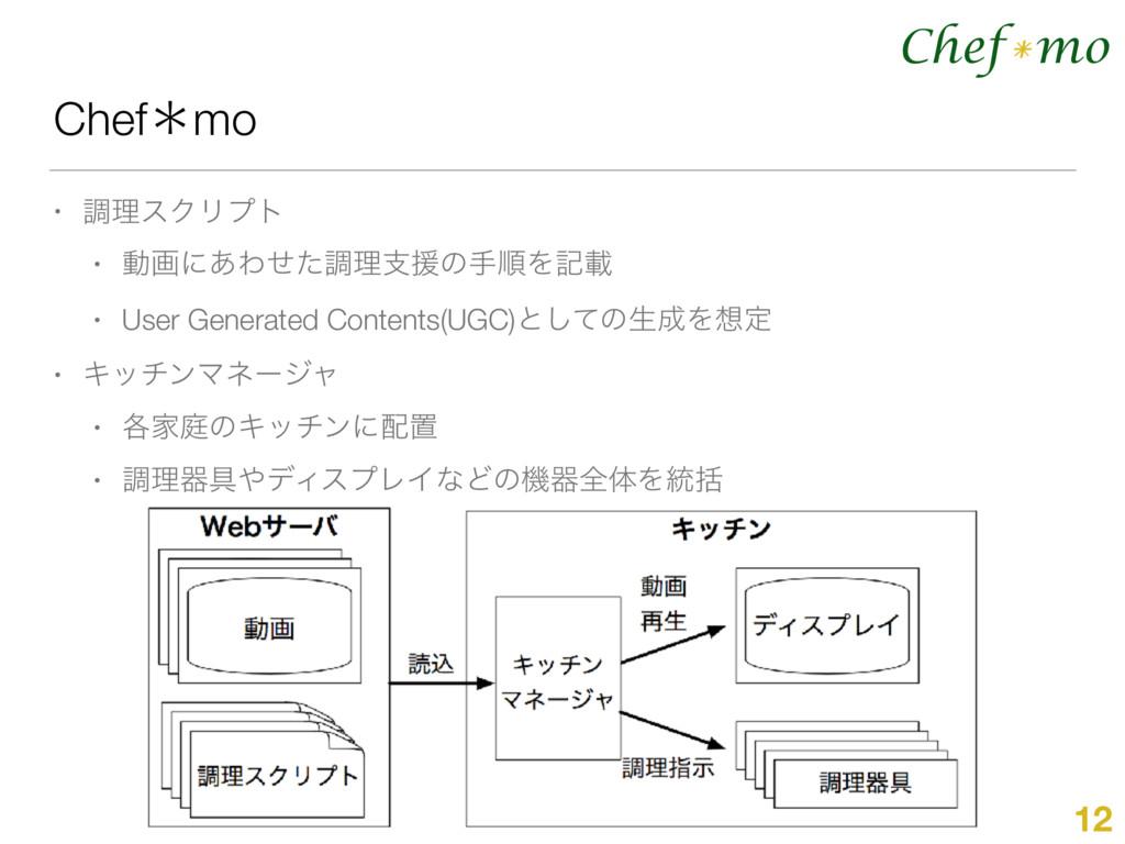 Chef mo * Chefˎmo • ௐཧεΫϦϓτ • ಈըʹ͋ΘͤͨௐཧࢧԉͷखॱΛهࡌ...