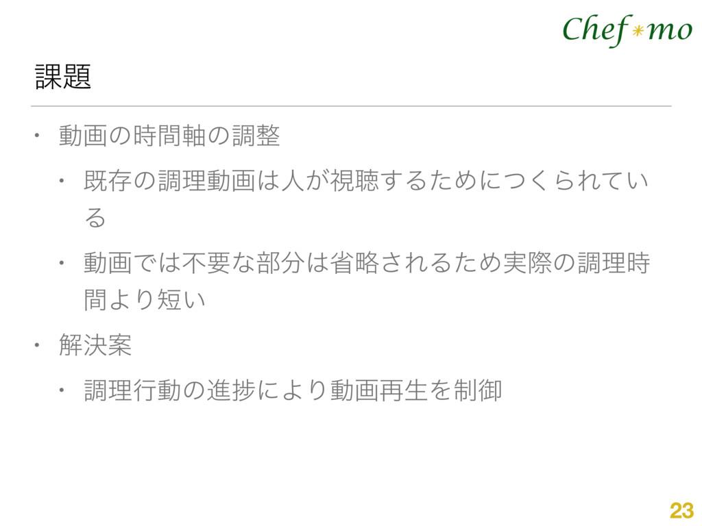 Chef mo * ՝ • ಈըͷؒ࣠ͷௐ • طଘͷௐཧಈըਓ͕ࢹௌ͢ΔͨΊʹͭ͘Β...