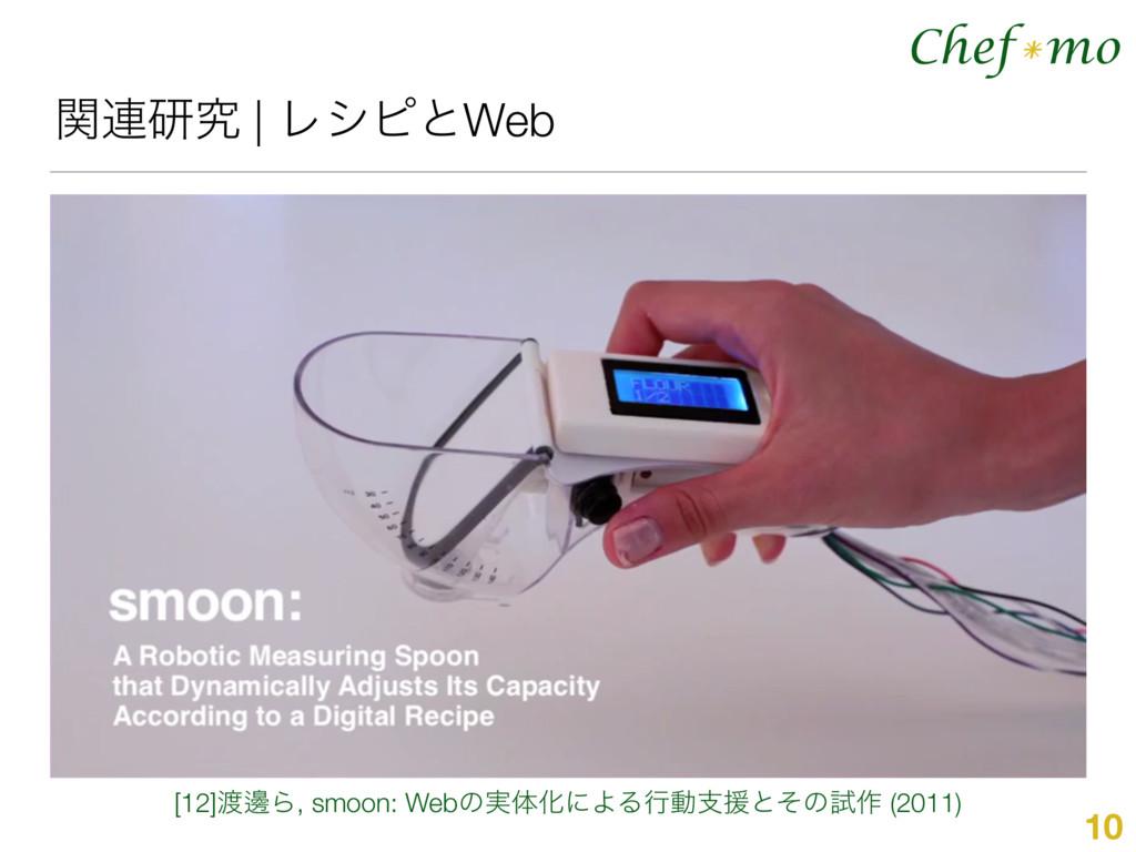 Chef mo * ؔ࿈ݚڀ | ϨγϐͱWeb 10 [12]ᬑΒ, smoon: Web...