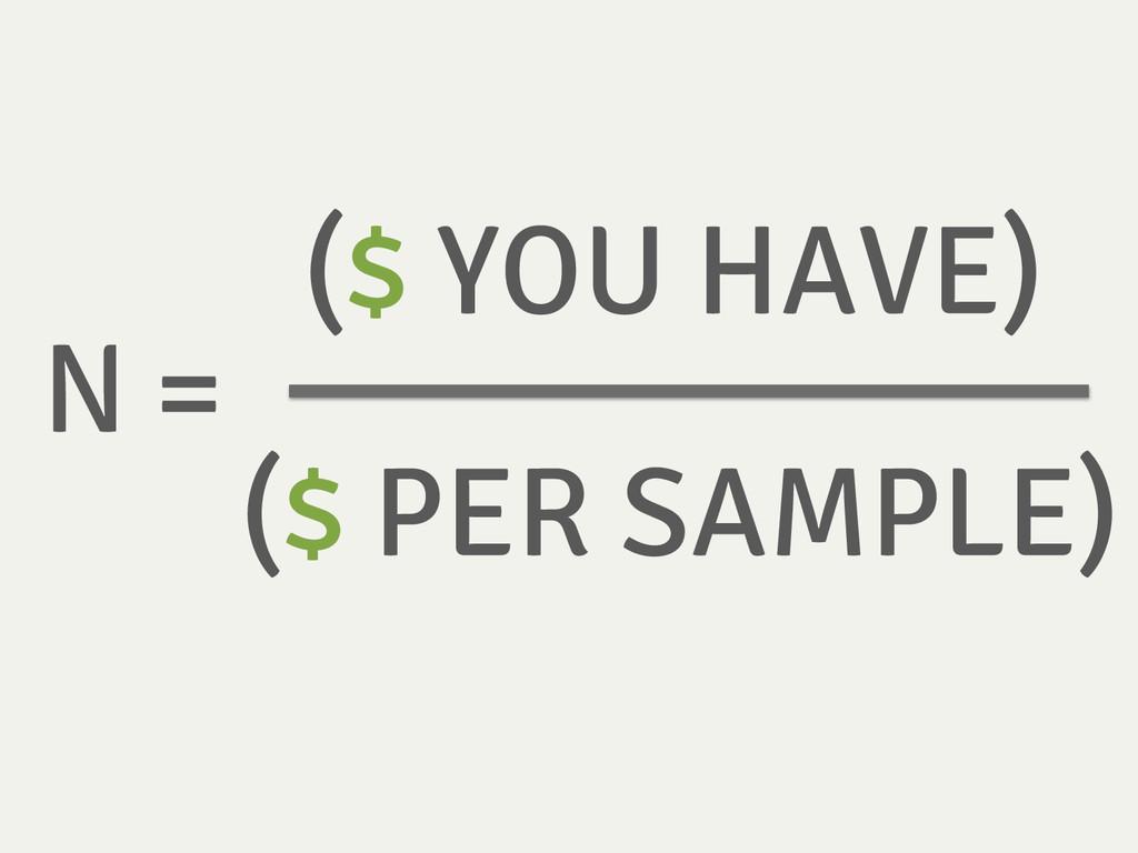 N = ($ YOU HAVE) ($ PER SAMPLE)