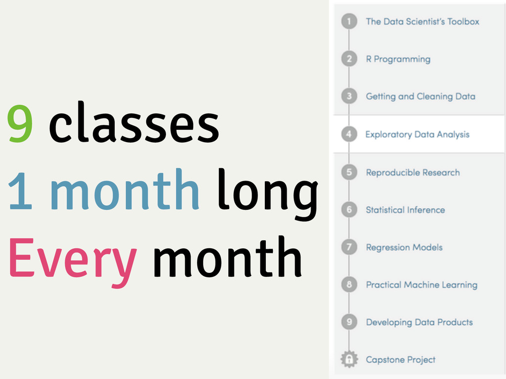 9 classes 1 month long Every month