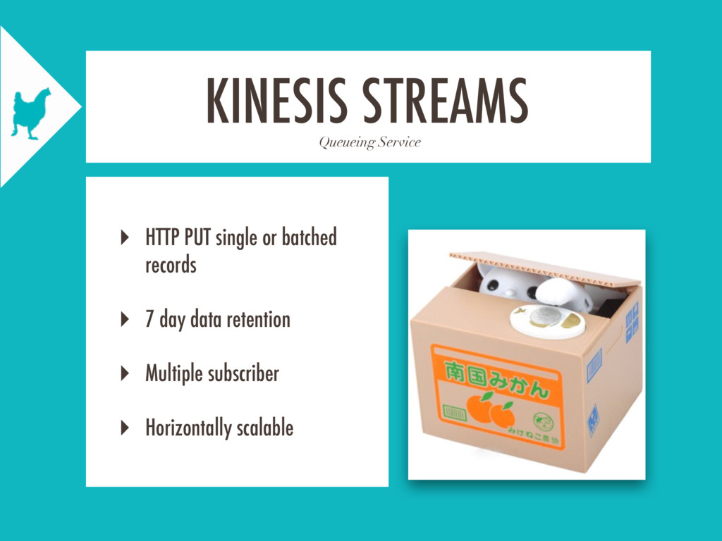 Queueing Service KINESIS STREAMS ‣ HTTP PUT sin...