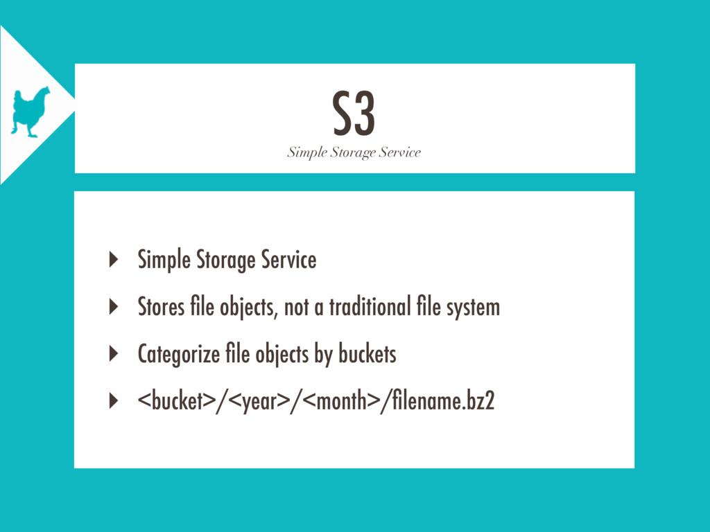 Simple Storage Service S3 ‣ Simple Storage Serv...