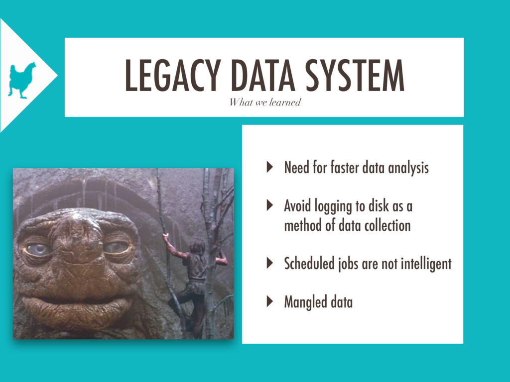 What we learned LEGACY DATA SYSTEM ‣ Need for f...