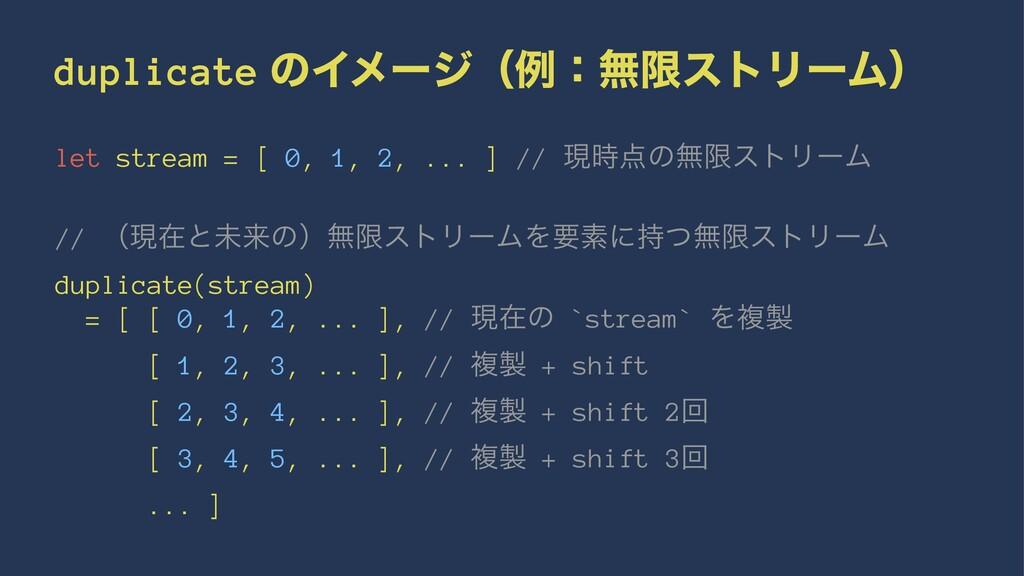 duplicate ͷΠϝʔδʢྫɿແݶετϦʔϜʣ let stream = [ 0, 1,...