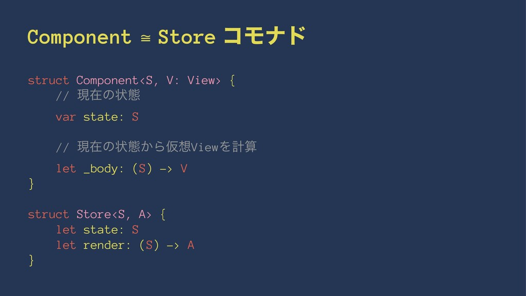 Component ≅ Store ίϞφυ struct Component<S, V: V...