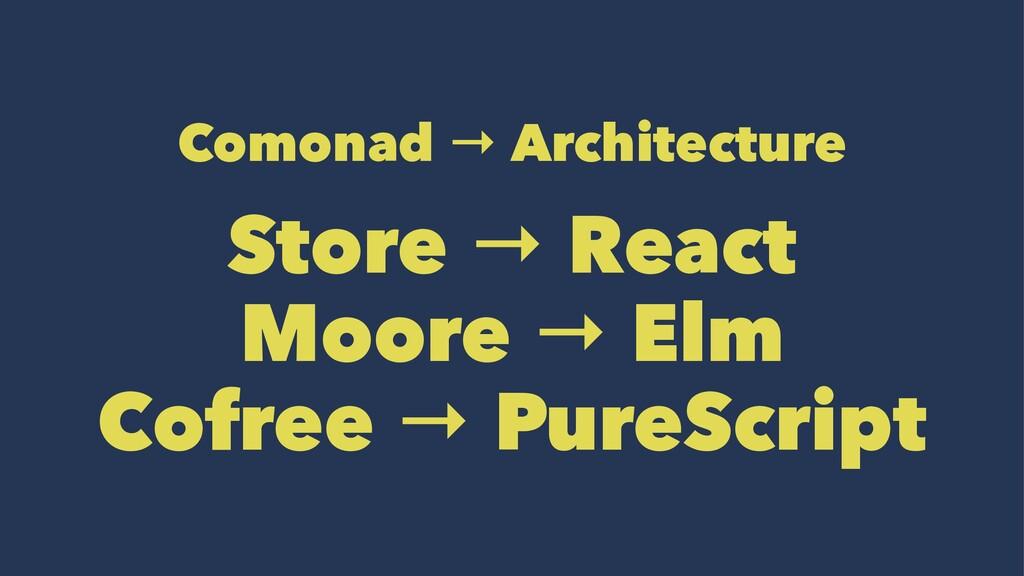 Comonad → Architecture Store → React Moore → El...