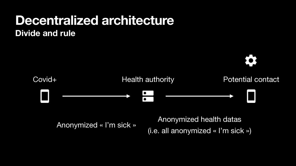 Decentralized architecture Divide and rule Heal...